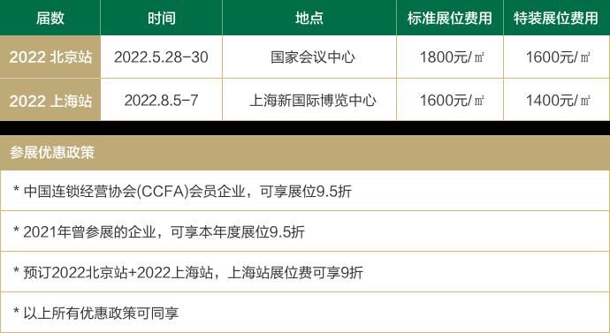 中国特许加盟展-参展费用
